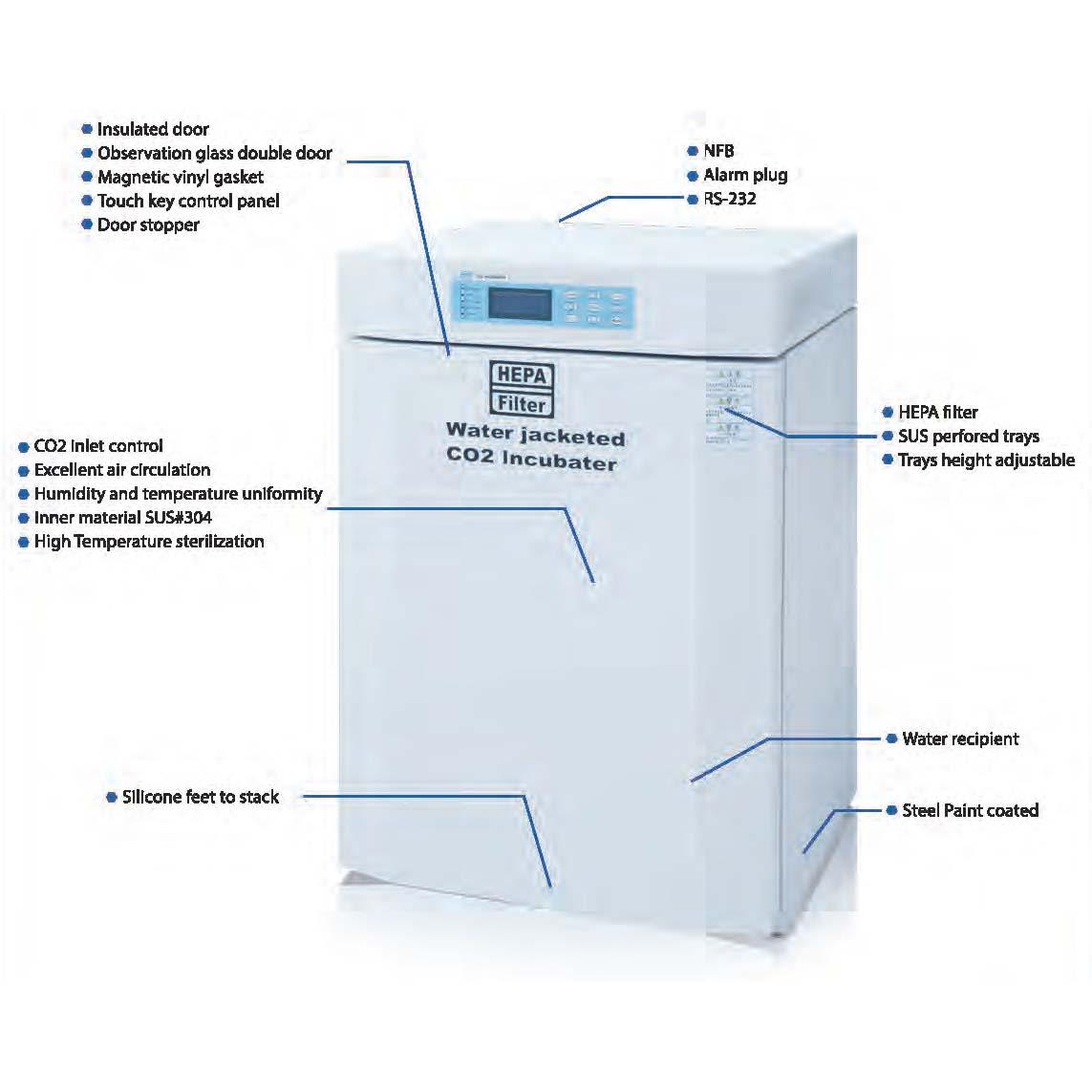 Incubateur CO2